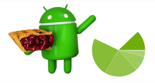 Первые смартфоны с Android Pie Go будут доступны до конца осени